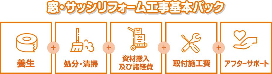 窓・サッシ工事基本パック