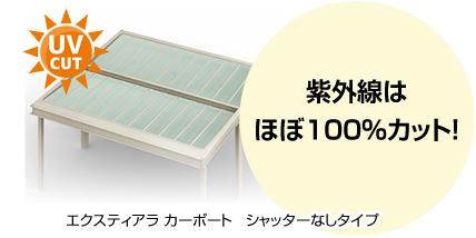 紫外線はほぼ100%カット!